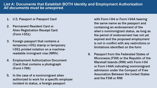 Form I-9 List A Documents Explained